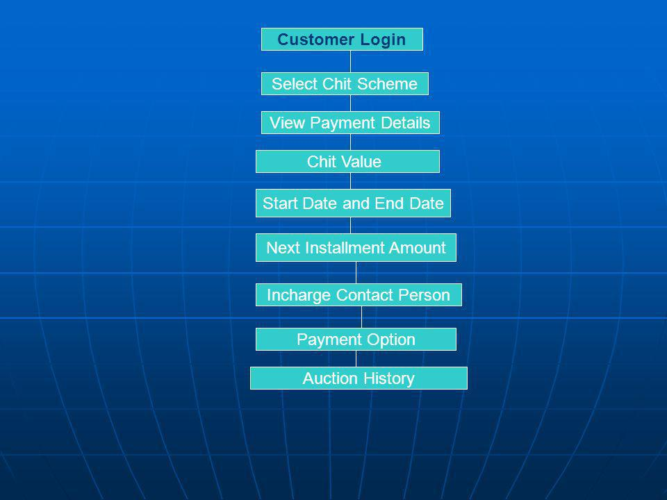 Customer Login Select Chit Scheme View Payment Details Chit Value Start Date and End Date Next Installment Amount Incharge Contact Person Payment Opti