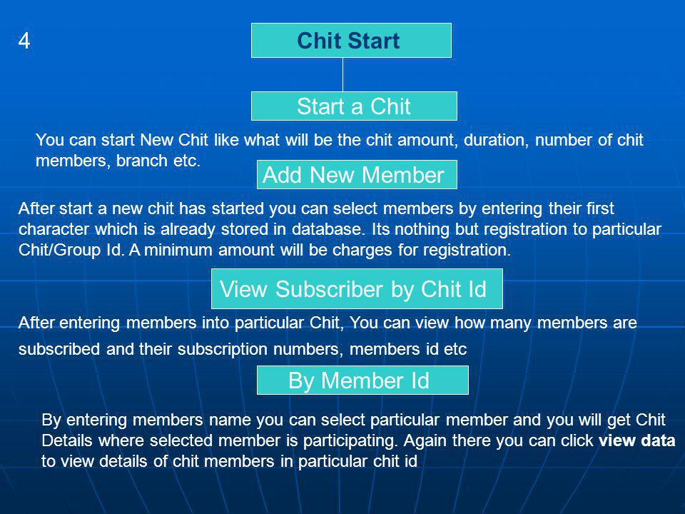 Chit Start 4 Start a Chit You can start New Chit like what will be the chit amount, duration, number of chit members, branch etc. Add New Member After