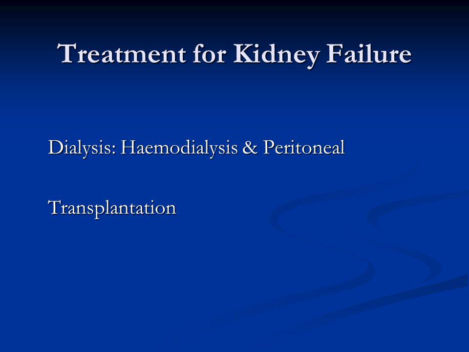 Treatment for Kidney Failure Dialysis: Haemodialysis & Peritoneal Transplantation