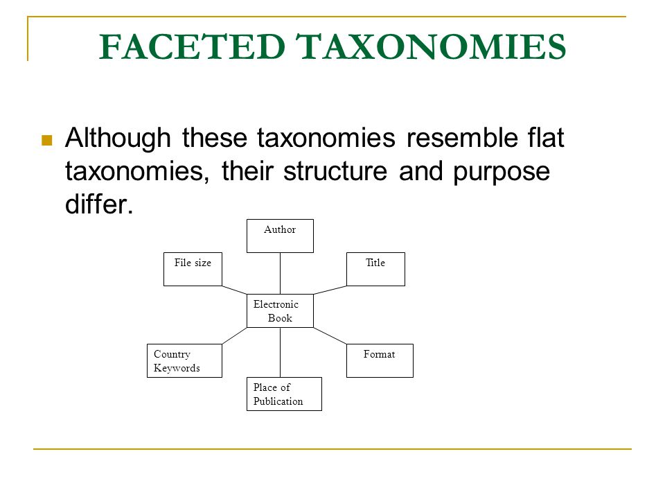 FACETED TAXONOMIES Although these taxonomies resemble flat taxonomies, their structure and purpose differ.
