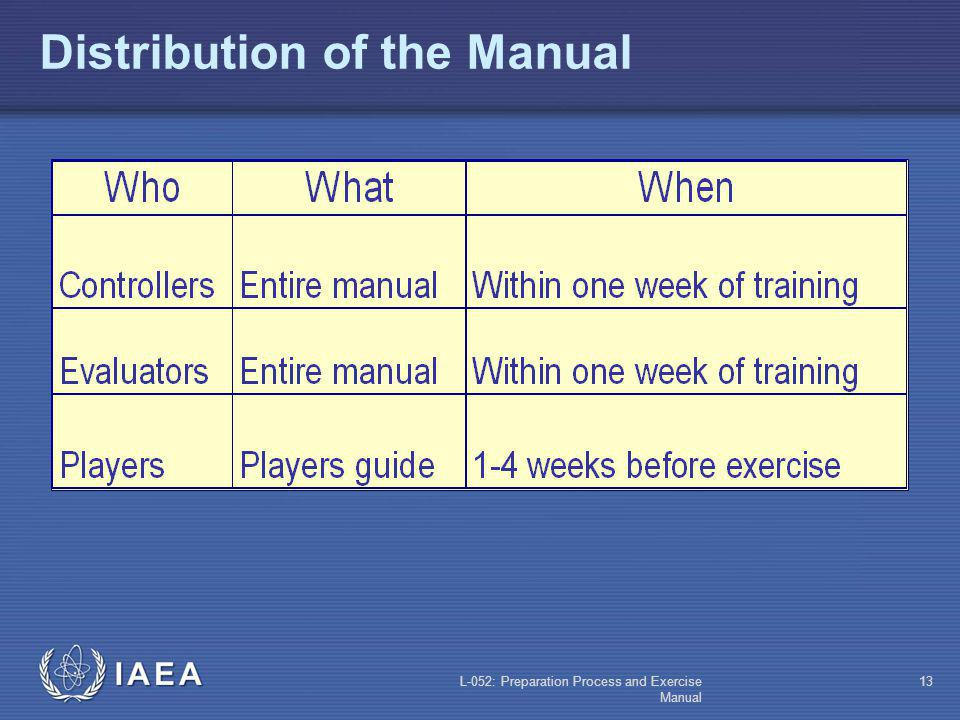 L-052: Preparation Process and Exercise Manual 12 Process Overview Step 8: Finish the exercise manual Step 9: Distribute the appropriate parts of the