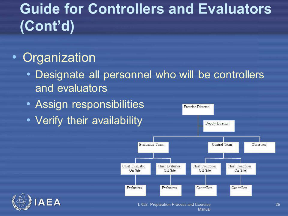L-052: Preparation Process and Exercise Manual 25 Guide for Controllers and Evaluators Organization Schedule and coordinating instructions Locations L