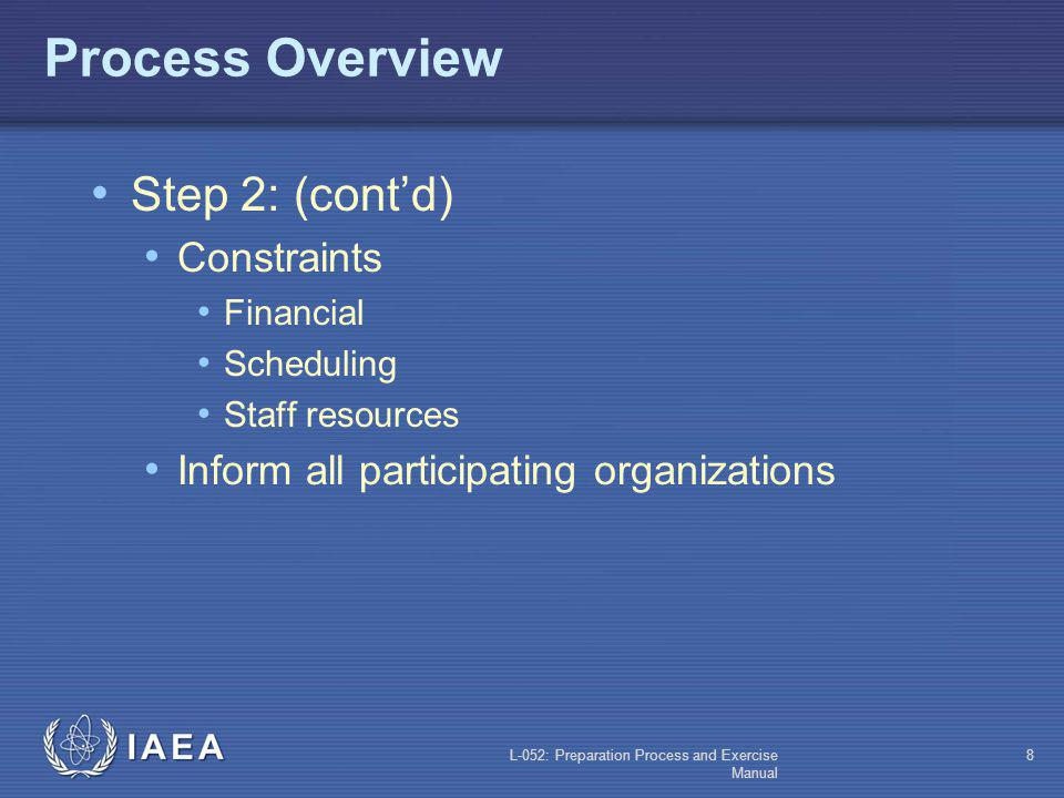 L-052: Preparation Process and Exercise Manual 8 Process Overview Step 2: (contd) Constraints Financial Scheduling Staff resources Inform all participating organizations