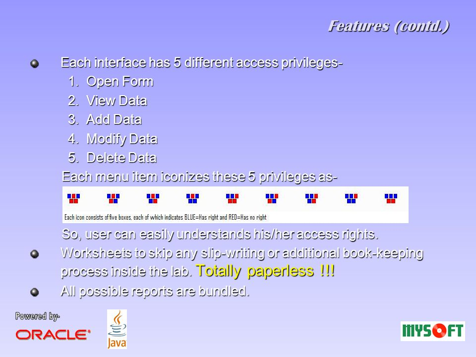 Each interface has 5 different access privileges- 1.