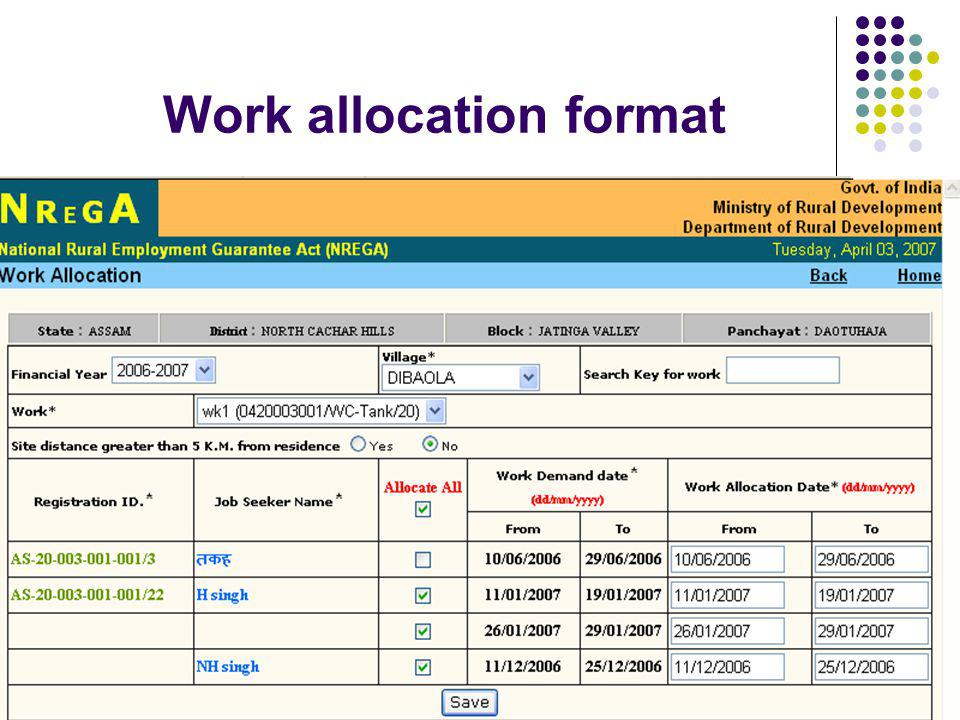 Work allocation format