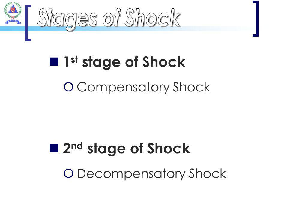 1 st stage of Shock Compensatory Shock 2 nd stage of Shock Decompensatory Shock