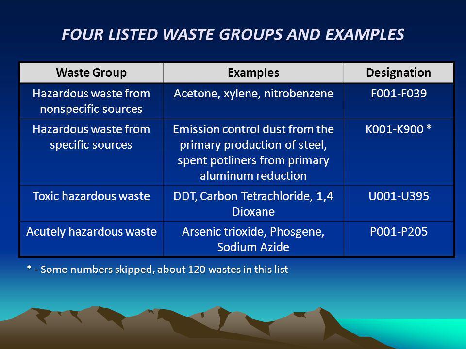 Waste GroupExamplesDesignation Hazardous waste from nonspecific sources Acetone, xylene, nitrobenzeneF001-F039 Hazardous waste from specific sources E