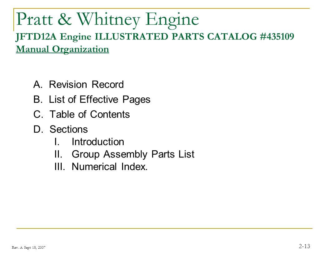 Rev. A Sept 18, 2007 2-13 Pratt & Whitney Engine JFTD12A Engine ILLUSTRATED PARTS CATALOG #435109 Manual Organization A. Revision Record B. List of Ef
