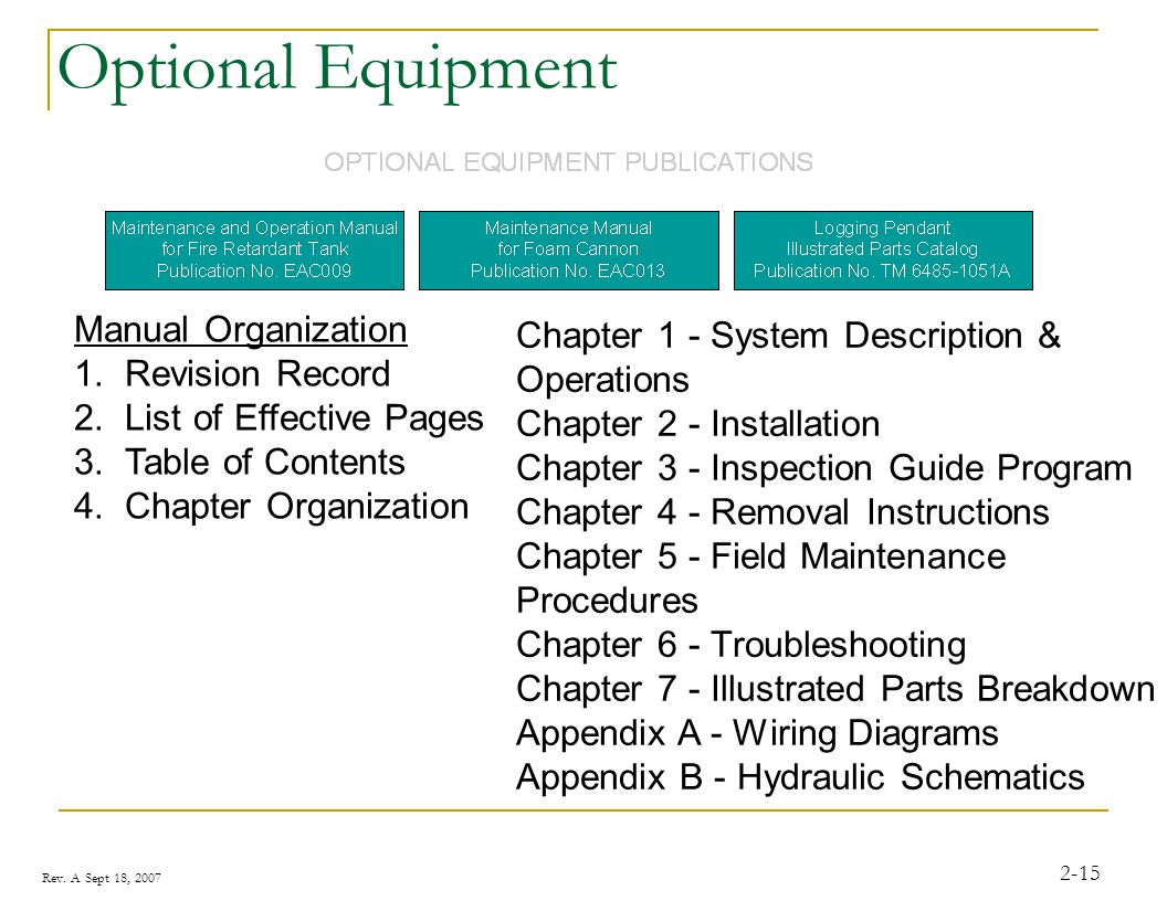 Rev. A Sept 18, 2007 2-15 Optional Equipment Manual Organization 1. Revision Record 2. List of Effective Pages 3. Table of Contents 4. Chapter Organiz