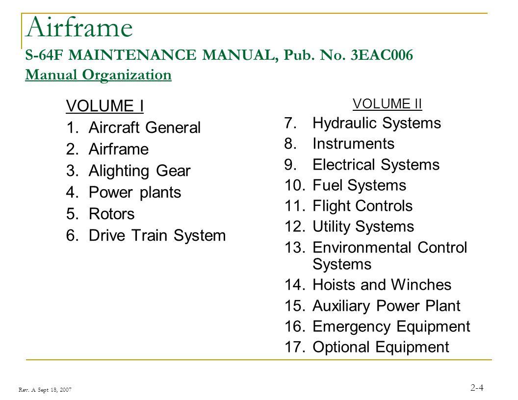 Rev.A Sept 18, 2007 2-15 Optional Equipment Manual Organization 1.