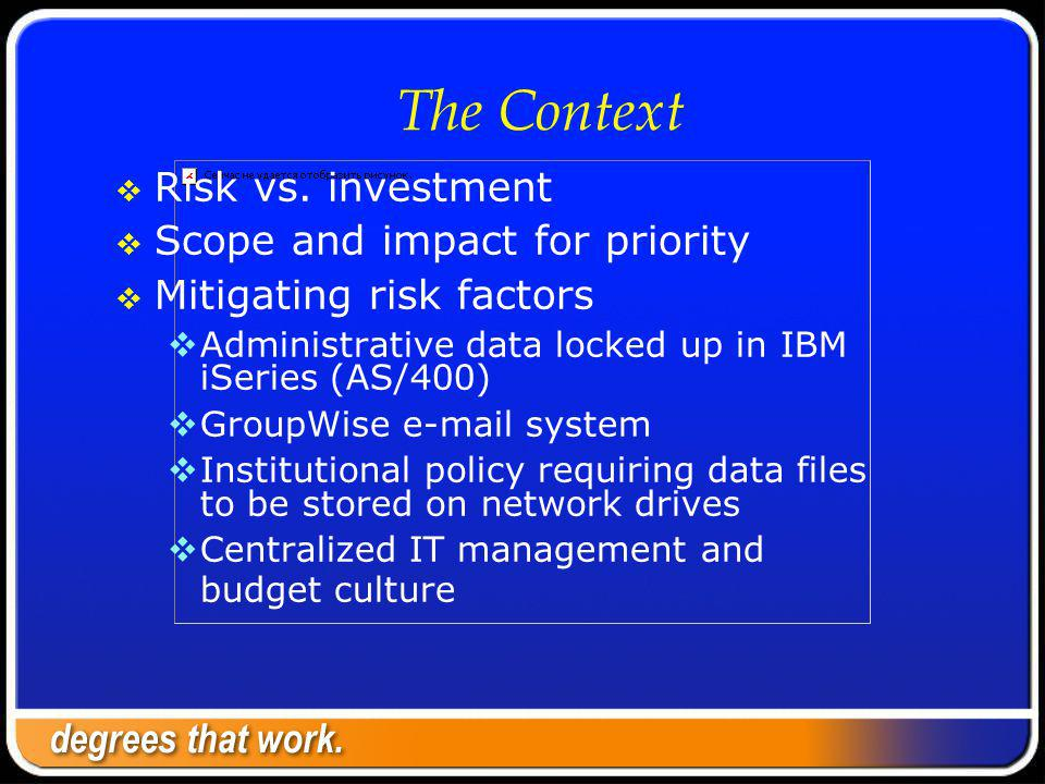 The Context Risk vs.
