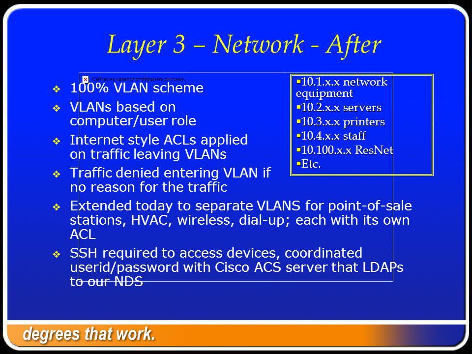 Layer 3 – Network - After 100% VLAN scheme VLANs based on computer/user role Internet style ACLs applied on traffic leaving VLANs Traffic denied entering VLAN if no reason for the traffic Extended today to separate VLANS for point-of-sale stations, HVAC, wireless, dial-up; each with its own ACL SSH required to access devices, coordinated userid/password with Cisco ACS server that LDAPs to our NDS 10.1.x.x network equipment 10.1.x.x network equipment 10.2.x.x servers 10.2.x.x servers 10.3.x.x printers 10.3.x.x printers 10.4.x.x staff 10.4.x.x staff 10.100.x.x ResNet 10.100.x.x ResNet Etc.