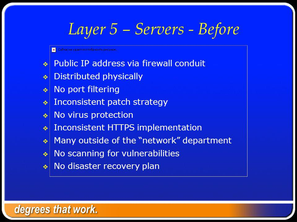 Layer 5 – Servers - Before Public IP address via firewall conduit Distributed physically No port filtering Inconsistent patch strategy No virus protection Inconsistent HTTPS implementation Many outside of the network department No scanning for vulnerabilities No disaster recovery plan