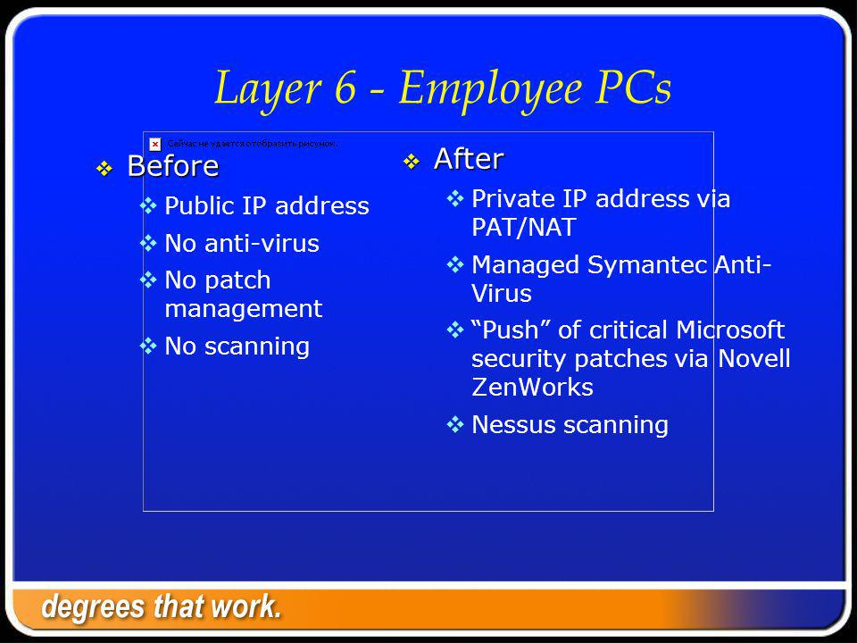 Layer 6 - Employee PCs After After Private IP address via PAT/NAT Managed Symantec Anti- Virus Push of critical Microsoft security patches via Novell ZenWorks Nessus scanning Before Before Public IP address No anti-virus No patch management No scanning