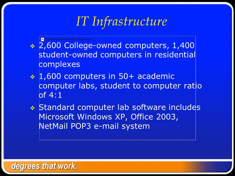 Layer 1 - Physical Before Distributed servers, not physically secured, some actually in staff/faculty offices Network components not secured Minimal UPS protection After Most non-academic servers moved to secured data center; backup generator Wiring closets secured UPS for all servers and network equipment