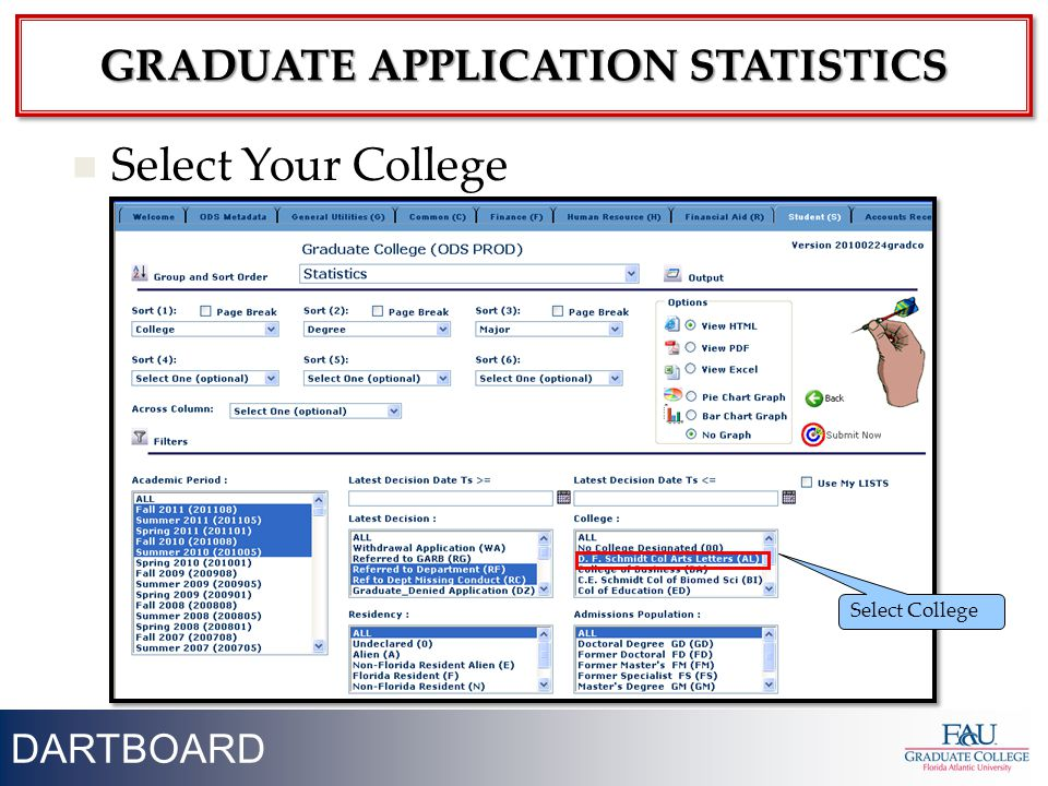 13 Select Your College DARTBOARD Select College GRADUATE APPLICATION STATISTICS