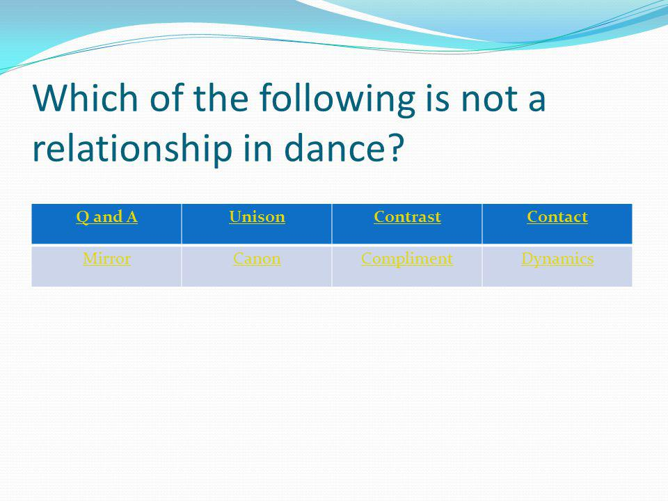 Which of the following is not a relationship in dance.