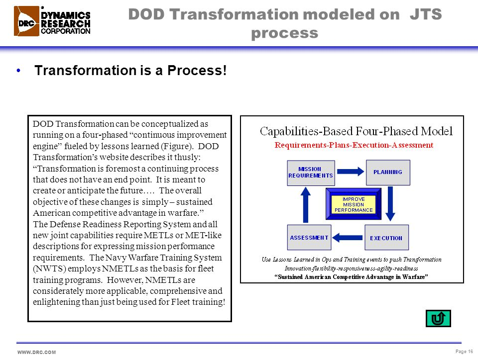 WWW.DRC.COM Page 16 DOD Transformation modeled on JTS process Transformation is a Process! DOD Transformation can be conceptualized as running on a fo