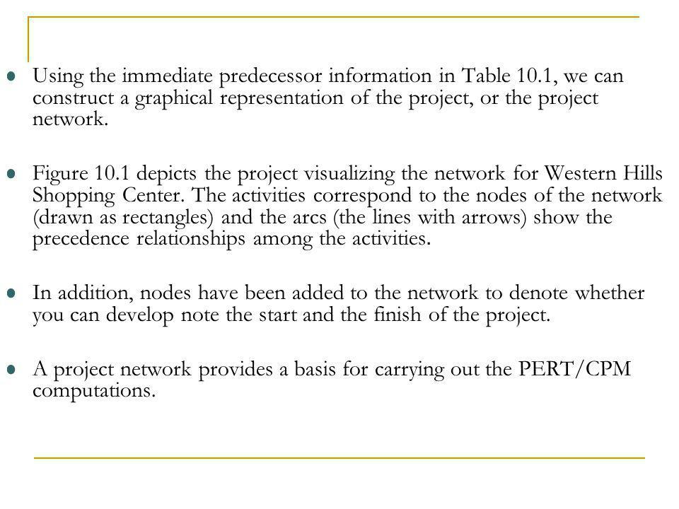 Using the immediate predecessor information in Table 10.1, we can construct a graphical representation of the project, or the project network. Figure