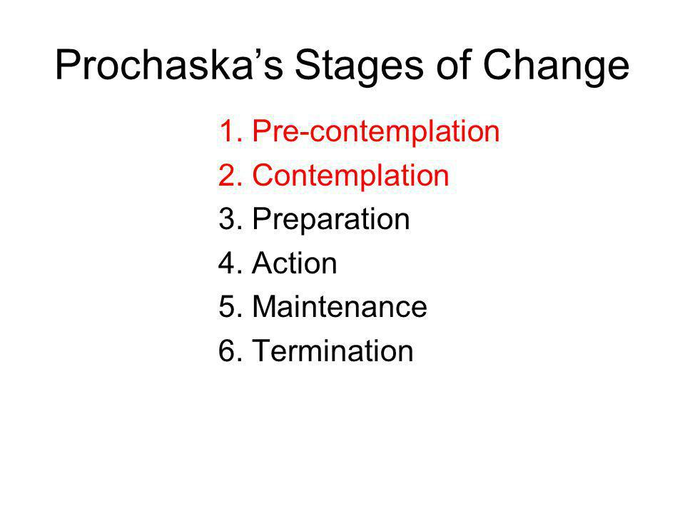 Prochaskas Stages of Change 1. Pre-contemplation 2.