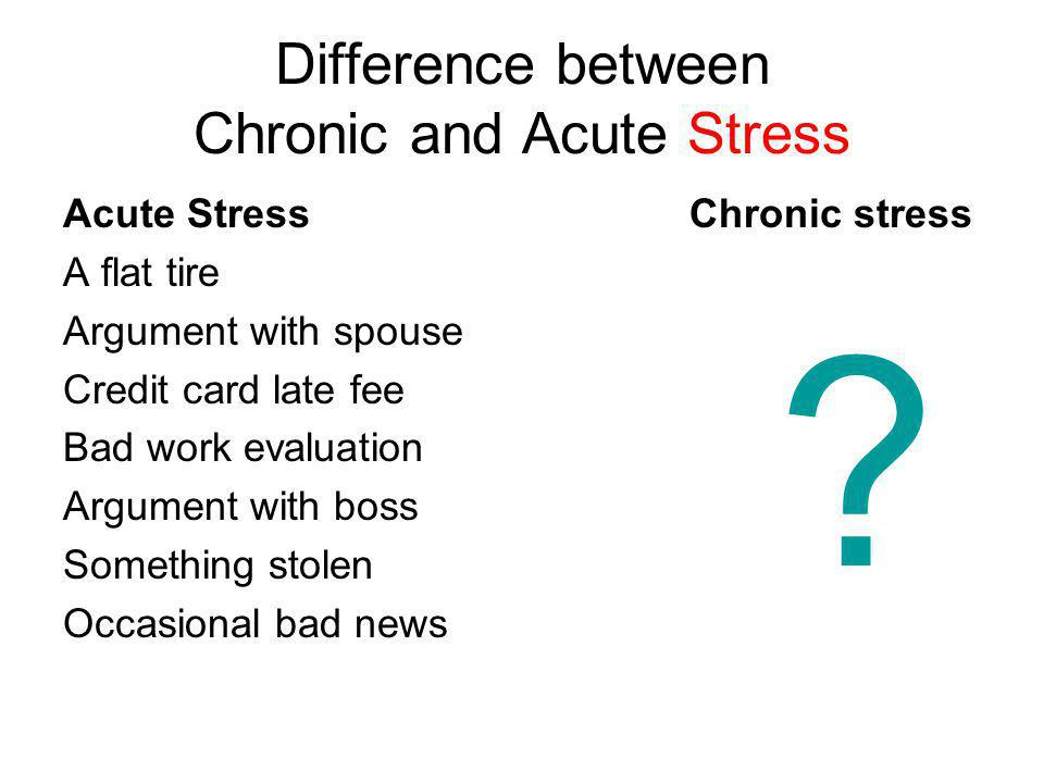 Difference between Chronic and Acute Stress Acute StressChronic stress A flat tire Argument with spouse Credit card late fee Bad work evaluation Argument with boss Something stolen Occasional bad news