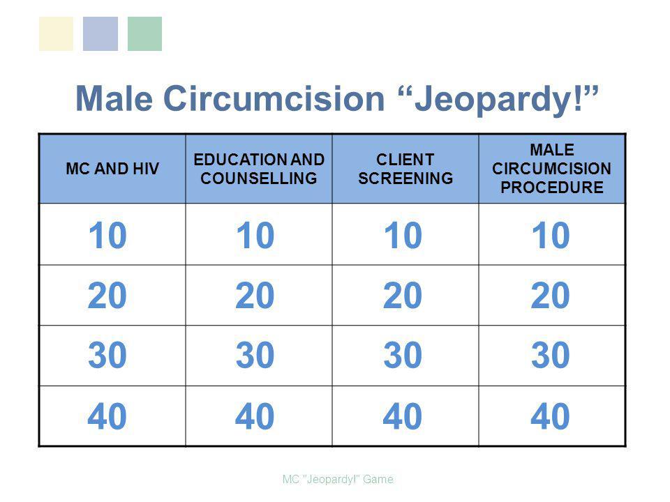 Male Circumcision Jeopardy.