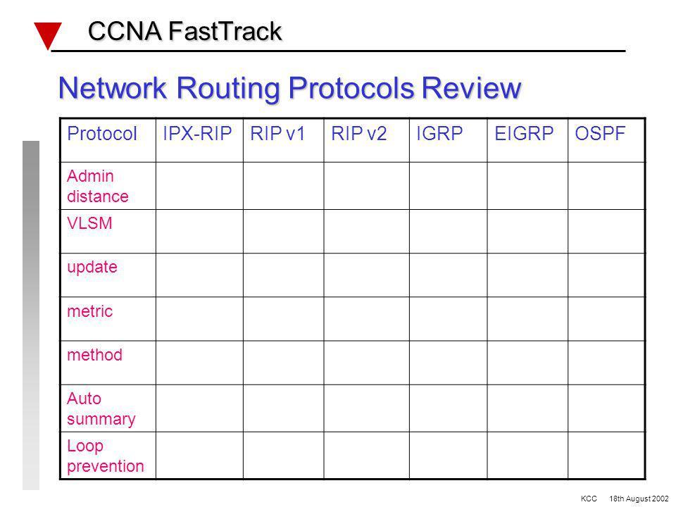 Network Protocols Reminder FTP DATAFTP HEADER TCP DATATCP HEADER IP DATAIP HEADER DATAFRAME HEADER DATA SIGNALPreamble FRAME PACKET SEGMENT PORT # 21