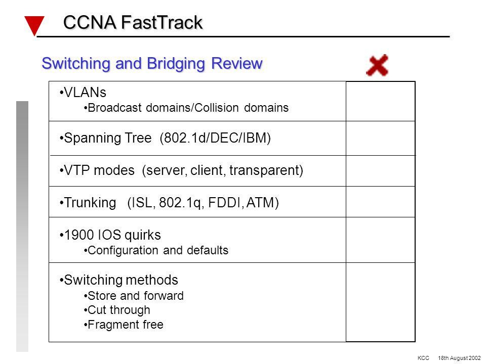 Switching and Bridging (lab #6 & 7) CCNA FastTrack CCNA FastTrack RTR-2 RTR-1 E0 192.168.5.0/24 TFTP server 192.168.0.99 1900 or 2900 etc 1900 or 2900