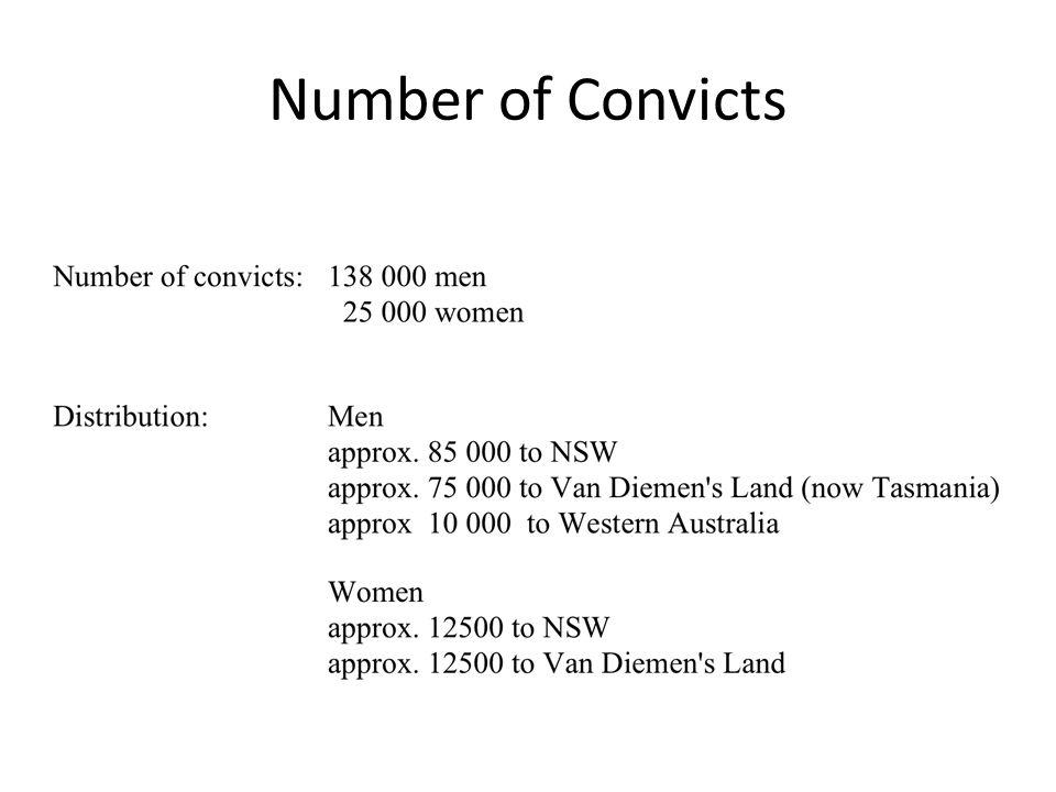 Number of Convicts