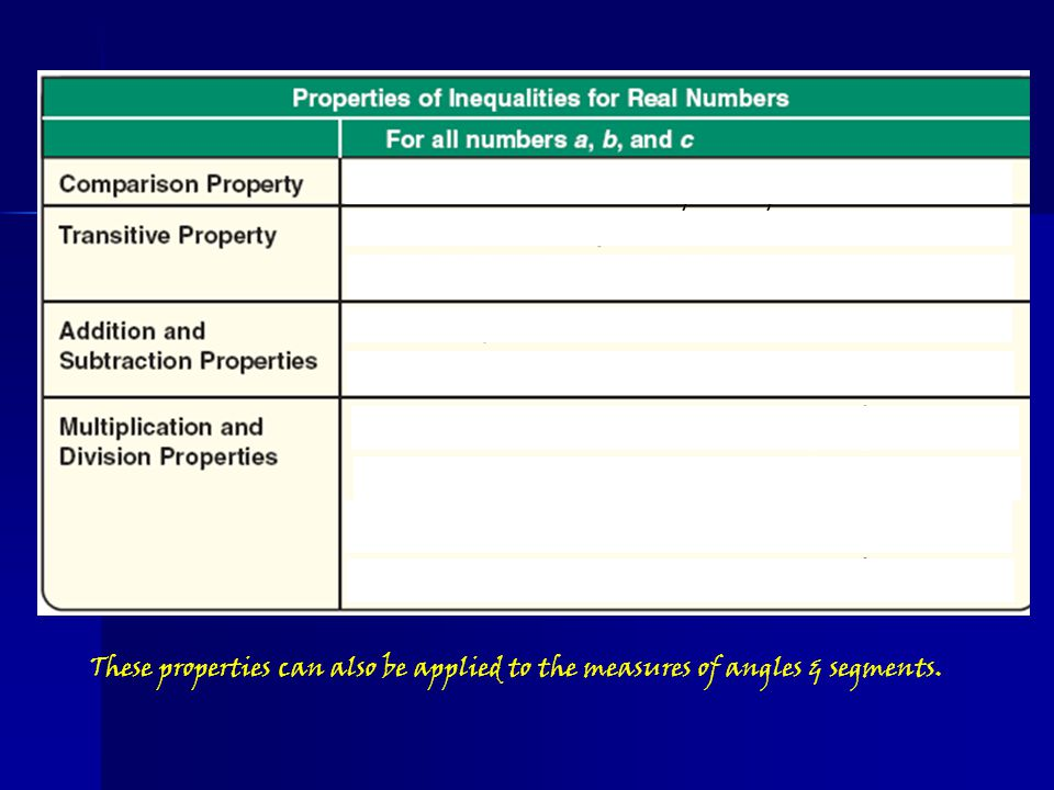 (Only one is possible) These properties can also be applied to the measures of angles & segments.