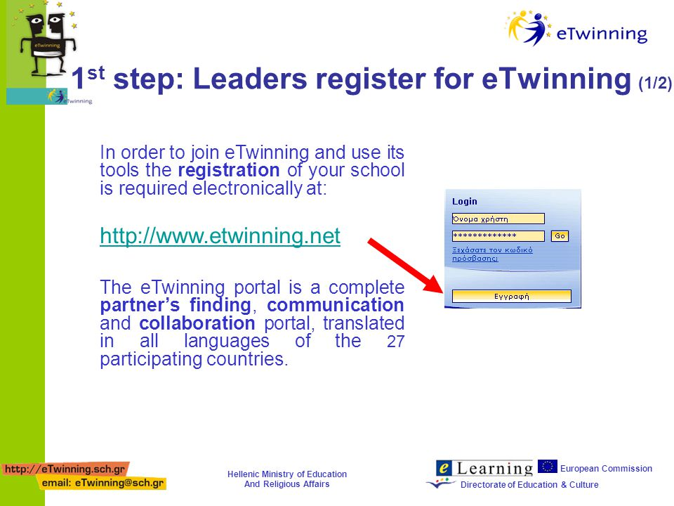 Hellenic Ministry of Education And Religious Affairs European Commission Directorate of Education & Culture 1 st step: Leaders register for eTwinning (1/2) In order to join eTwinning and use its tools the registration of your school is required electronically at: http://www.etwinning.net The eTwinning portal is a complete partners finding, communication and collaboration portal, translated in all languages of the 27 participating countries.