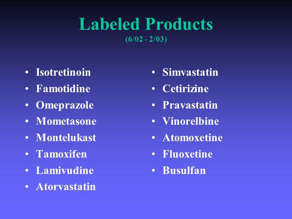 Labeled Products (6/02 - 2/03) Isotretinoin Famotidine Omeprazole Mometasone Montelukast Tamoxifen Lamivudine Atorvastatin Simvastatin Cetirizine Pravastatin Vinorelbine Atomoxetine Fluoxetine Busulfan
