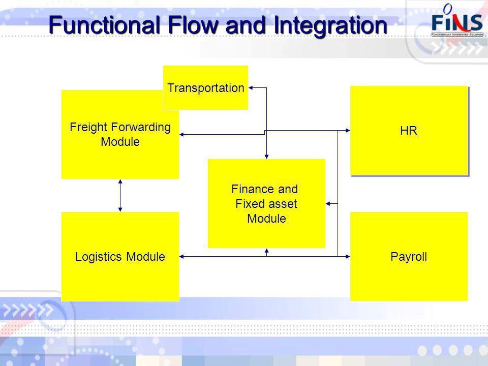 Functional Flow and Integration Freight Forwarding Module Logistics Module Finance and Fixed asset Module HR Payroll Transportation