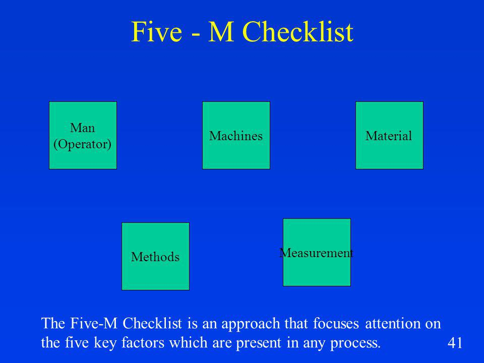 41 Five - M Checklist Man (Operator) Methods Machines Measurement Material The Five-M Checklist is an approach that focuses attention on the five key factors which are present in any process.