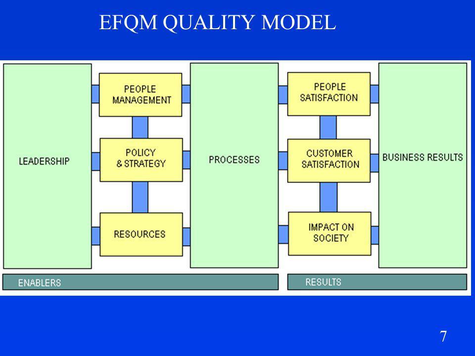 7 EFQM QUALITY MODEL