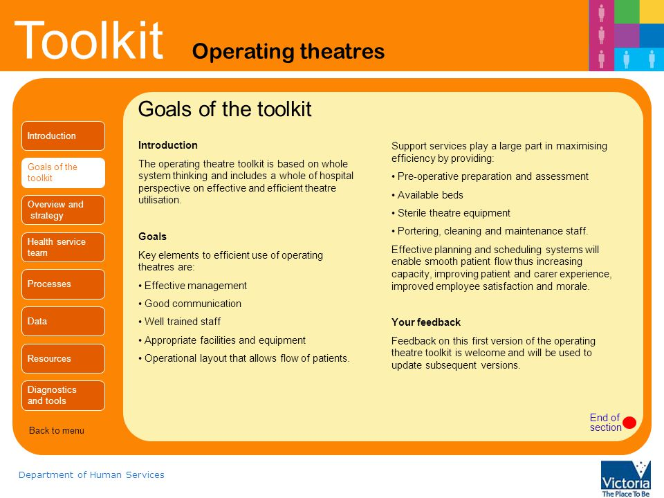 Toolkit Operating theatres Department of Human Services Goals of the toolkit Introduction The operating theatre toolkit is based on whole system thinking and includes a whole of hospital perspective on effective and efficient theatre utilisation.