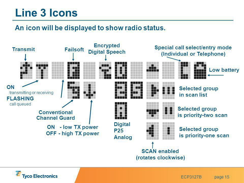 ECP3127Bpage 15 Line 3 Icons An icon will be displayed to show radio status. Special call select/entry mode (Individual or Telephone) Low battery SCAN