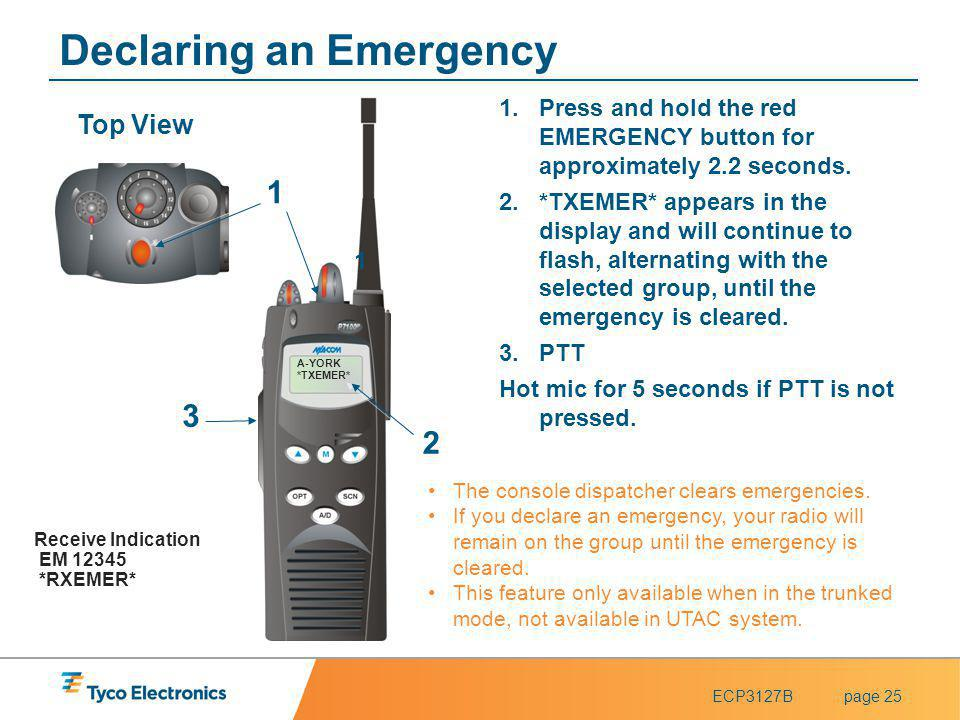 ECP3127Bpage 25 A-YORK *TXEMER* 1 Top View 2 2 3 3 Declaring an Emergency 1.Press and hold the red EMERGENCY button for approximately 2.2 seconds. 2.*