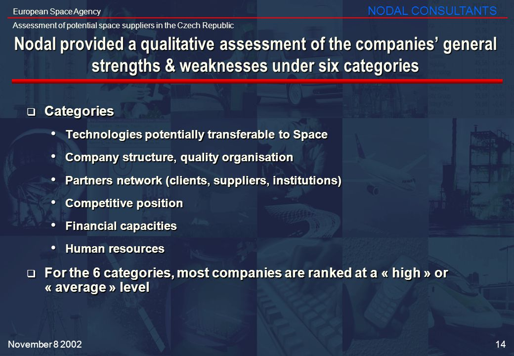 14 European Space Agency Assessment of potential space suppliers in the Czech Republic NODAL CONSULTANTS November Nodal provided a qualitative assessment of the companies general strengths & weaknesses under six categories Categories Categories Technologies potentially transferable to Space Technologies potentially transferable to Space Company structure, quality organisation Company structure, quality organisation Partners network (clients, suppliers, institutions) Partners network (clients, suppliers, institutions) Competitive position Competitive position Financial capacities Financial capacities Human resources Human resources For the 6 categories, most companies are ranked at a « high » or « average » level For the 6 categories, most companies are ranked at a « high » or « average » level