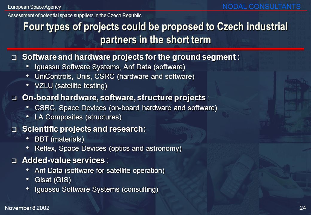 24 European Space Agency Assessment of potential space suppliers in the Czech Republic NODAL CONSULTANTS November Four types of projects could be proposed to Czech industrial partners in the short term Software and hardware projects for the ground segment : Software and hardware projects for the ground segment : Iguassu Software Systems, Anf Data (software) Iguassu Software Systems, Anf Data (software) UniControls, Unis, CSRC (hardware and software) UniControls, Unis, CSRC (hardware and software) VZLU (satellite testing) VZLU (satellite testing) On-board hardware, software, structure projects : On-board hardware, software, structure projects : CSRC, Space Devices (on-board hardware and software) CSRC, Space Devices (on-board hardware and software) LA Composites (structures) LA Composites (structures) Scientific projects and research: Scientific projects and research: BBT (materials) BBT (materials) Reflex, Space Devices (optics and astronomy) Reflex, Space Devices (optics and astronomy) Added-value services : Added-value services : Anf Data (software for satellite operation) Anf Data (software for satellite operation) Gisat (GIS) Gisat (GIS) Iguassu Software Systems (consulting) Iguassu Software Systems (consulting)