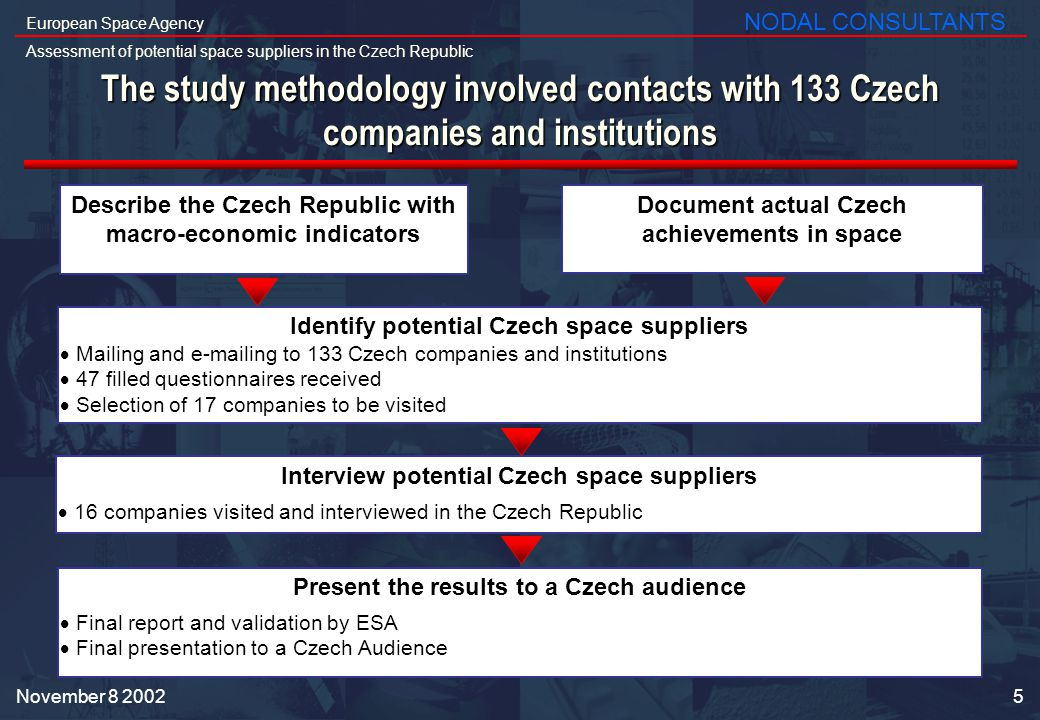 26 European Space Agency Assessment of potential space suppliers in the Czech Republic NODAL CONSULTANTS November 8 2002 Communication actions toward Czech and Western companies Communication actions towards Czech companies : Communication actions towards Czech companies : Inform Czech companies with no idea on space projects they could be involved in Inform Czech companies with no idea on space projects they could be involved in Use and promote European Space Industry Directory, ESID website Use and promote European Space Industry Directory, ESID website Prepare a list of Esa projects ordered by domains and competences needed Prepare a list of Esa projects ordered by domains and competences needed Organize an exchange forums in the Czech Republic with Western companies Organize an exchange forums in the Czech Republic with Western companies Communication actions towards Western companies : Communication actions towards Western companies : Inform on opportunities and potential partners in the Czech Republic Inform on opportunities and potential partners in the Czech Republic Provide practical advices (cultural, professional, administrative) Provide practical advices (cultural, professional, administrative)