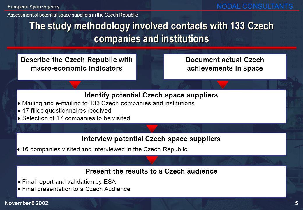 6 European Space Agency Assessment of potential space suppliers in the Czech Republic NODAL CONSULTANTS November 8 2002 Several Czech companies have been active in space projects Company Space projects Anf Data SCOS 2000, Cokmas/Mister, ICC (ESA), Teseus (Eutelsat) BBT Prodex (ESA), CSK (DLR), Titus (Mir99), Magion 5, Cluster II CSRC Prodex (ESA), Integral, Smart, Cluster, Demeter, etc Gisat Prodex (Esa), Corine (EU), Mars 95 (JRC Ispra), Radarsat (CZ) Pramacom Inmarsat (Xantic) Reflex US/CZ projects, LE Angel Optics Iguassu Software Systems SCOS 2000 (ESOC), Envisat (ESA), Meteosat (Eumetsat), telescopte tracking (CZ Sciences Academy), Hispasat, Slick (SSSL) Space Devices Macek-SH04, XHRS, Mimosa (Astron.