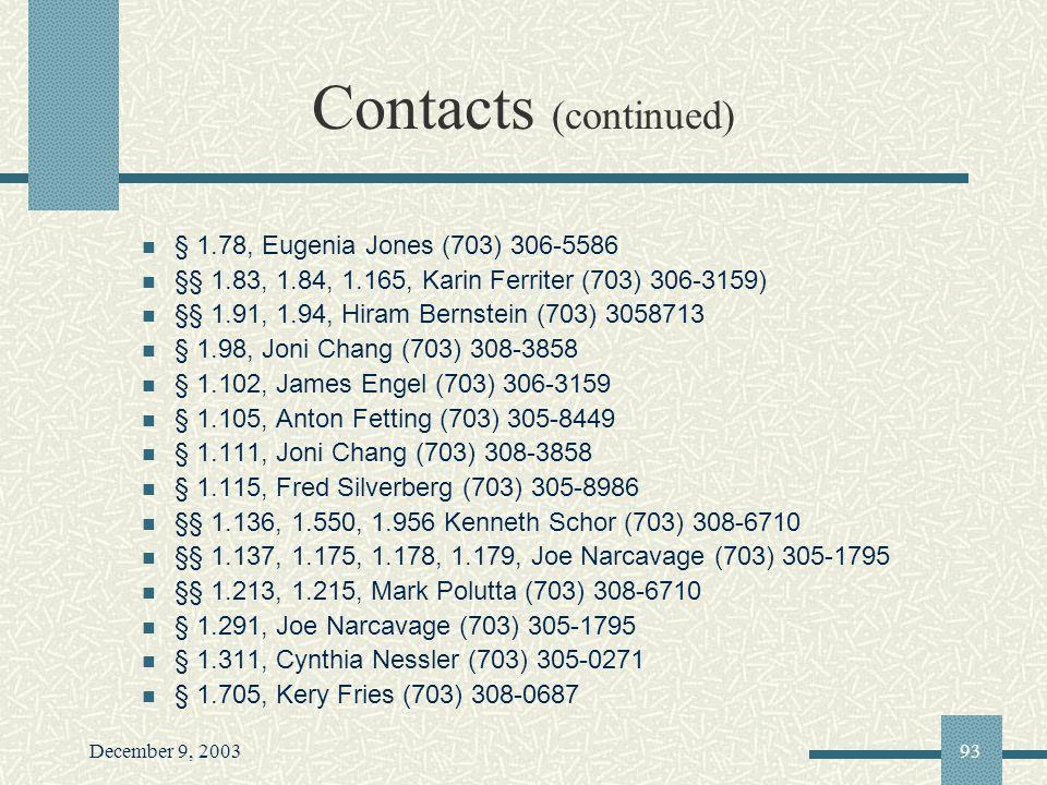 December 9, 200393 Contacts (continued) § 1.78, Eugenia Jones (703) 306-5586 §§ 1.83, 1.84, 1.165, Karin Ferriter (703) 306-3159) §§ 1.91, 1.94, Hiram Bernstein (703) 3058713 § 1.98, Joni Chang (703) 308-3858 § 1.102, James Engel (703) 306-3159 § 1.105, Anton Fetting (703) 305-8449 § 1.111, Joni Chang (703) 308-3858 § 1.115, Fred Silverberg (703) 305-8986 §§ 1.136, 1.550, 1.956 Kenneth Schor (703) 308-6710 §§ 1.137, 1.175, 1.178, 1.179, Joe Narcavage (703) 305-1795 §§ 1.213, 1.215, Mark Polutta (703) 308-6710 § 1.291, Joe Narcavage (703) 305-1795 § 1.311, Cynthia Nessler (703) 305-0271 § 1.705, Kery Fries (703) 308-0687