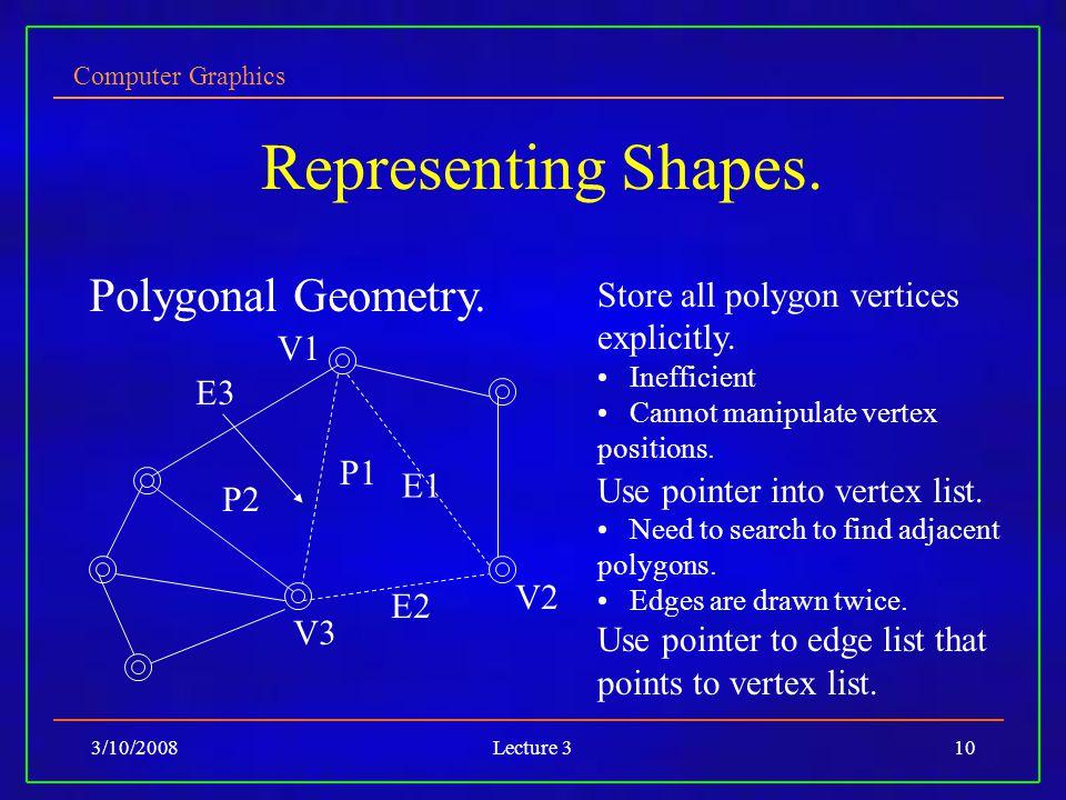 Computer Graphics 3/10/2008Lecture 310 Representing Shapes. Polygonal Geometry. V1 V2 V3 P1 P2 E1 E2 E3 Use pointer into vertex list. Need to search t