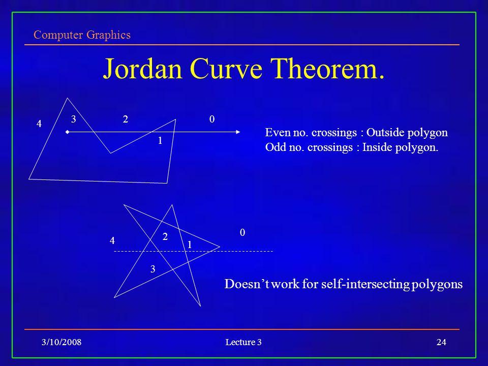 Computer Graphics 3/10/2008Lecture 324 Jordan Curve Theorem.