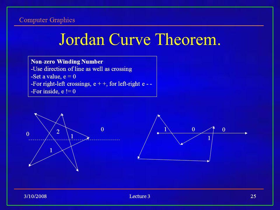 Computer Graphics 3/10/2008Lecture 325 Jordan Curve Theorem.