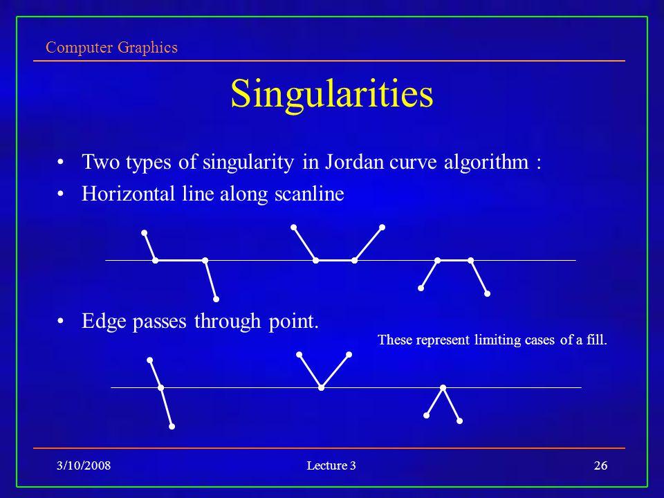 Computer Graphics 3/10/2008Lecture 326 Singularities Two types of singularity in Jordan curve algorithm : Horizontal line along scanline Edge passes t