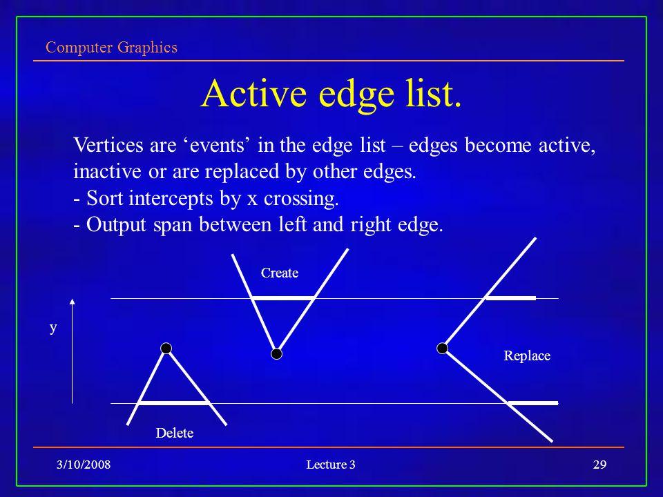 Computer Graphics 3/10/2008Lecture 329 Active edge list.