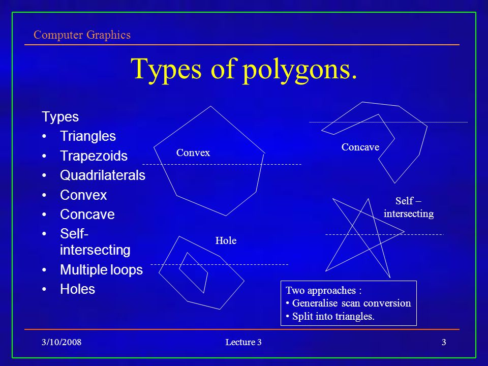 Computer Graphics 3/10/2008Lecture 33 Types of polygons.