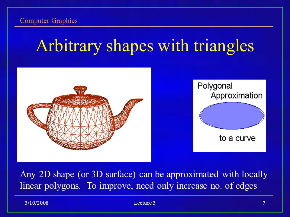 Computer Graphics 3/10/2008Lecture 37 Arbitrary shapes with triangles Any 2D shape (or 3D surface) can be approximated with locally linear polygons.